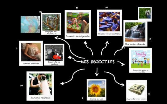"""Résultat de recherche d'images pour """"Tableau de visualisation,"""""""