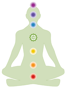 chakras_body_heart_symbol